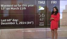 """Social Media Comes for Jennifer Delgado aka """"Becky With the Bad Weather Report"""""""